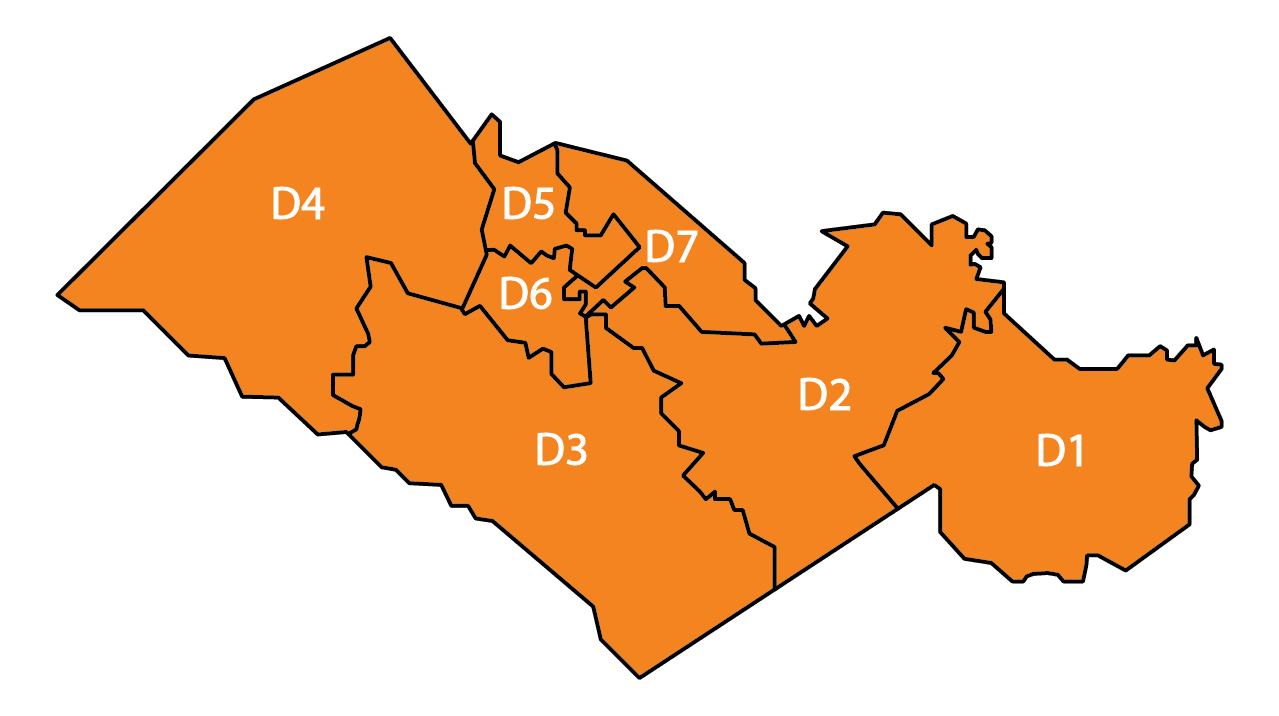 Districts in Orangeburg